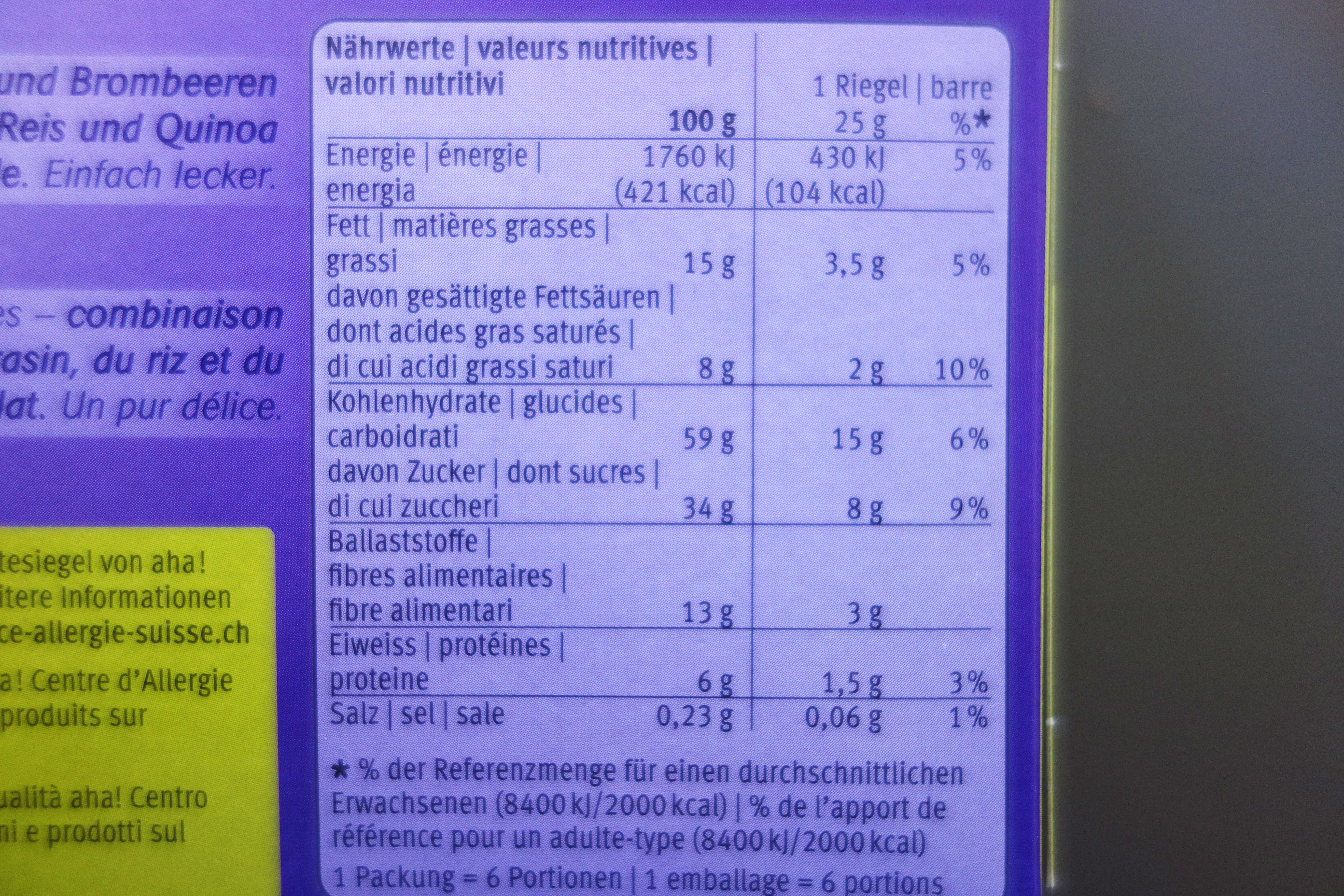 Nutrition Facts on packaging
